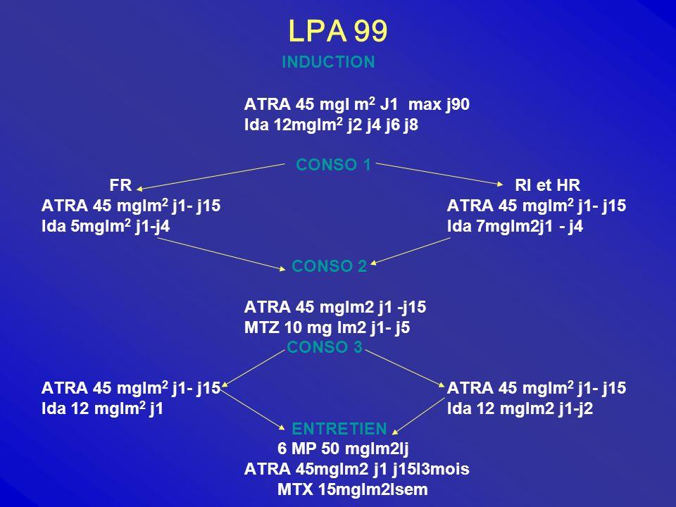 LPA 99 INDUCTION ATRA 45 mgl m2 J1 max j90 Ida 12mglm2 j2 j4 j6 j8