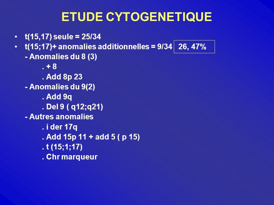 ETUDE CYTOGENETIQUE t(15,17) seule = 25/34