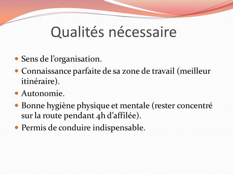 Qualités nécessaire Sens de l'organisation.