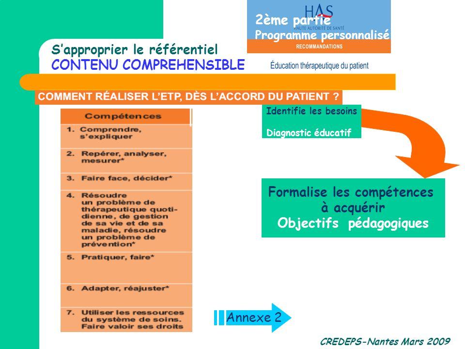 Formalise les compétences Objectifs pédagogiques