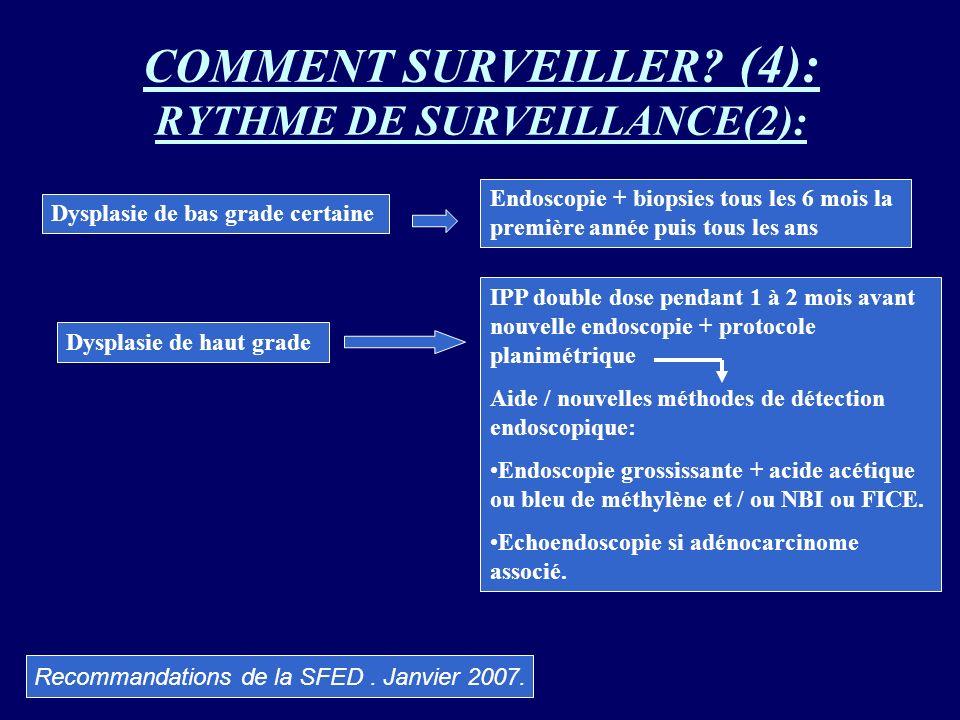 COMMENT SURVEILLER (4): RYTHME DE SURVEILLANCE(2):