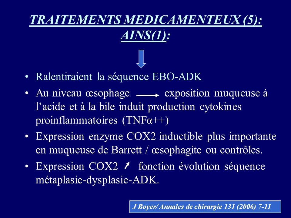 TRAITEMENTS MEDICAMENTEUX (5): AINS(1):