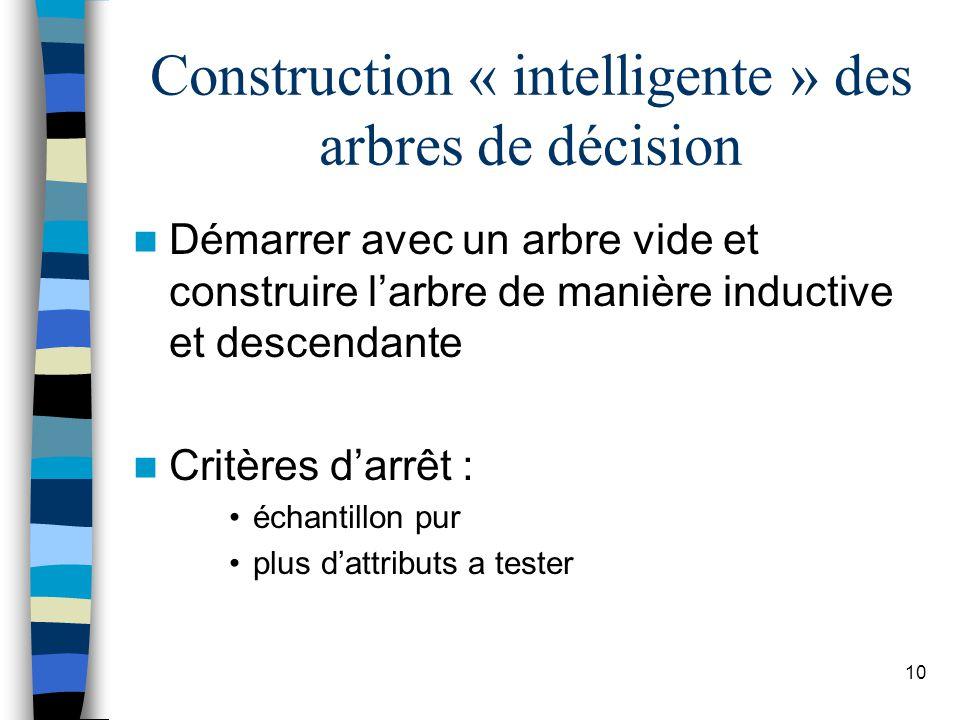 Construction « intelligente » des arbres de décision