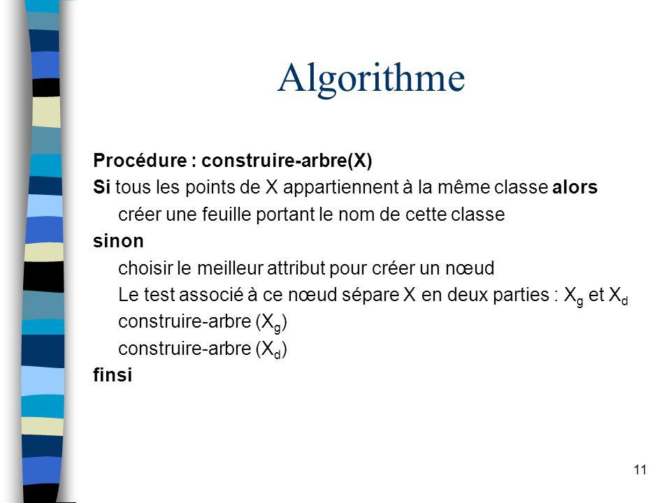 Algorithme Procédure : construire-arbre(X)