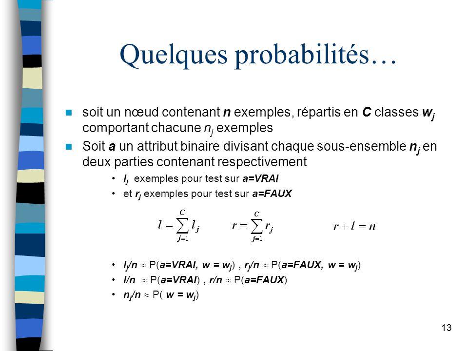 Quelques probabilités…