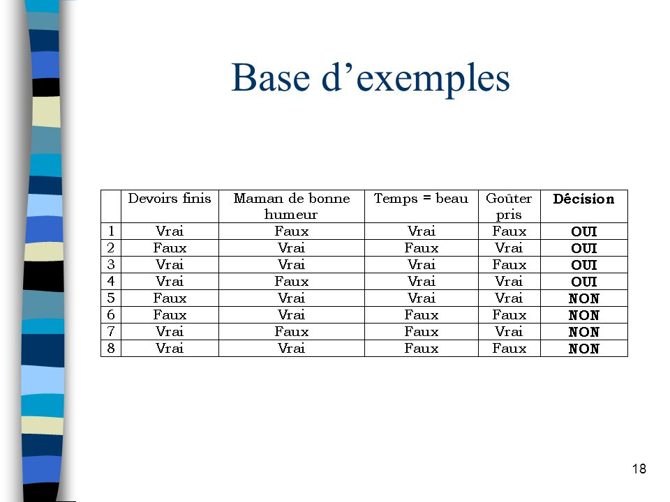 Base d'exemples