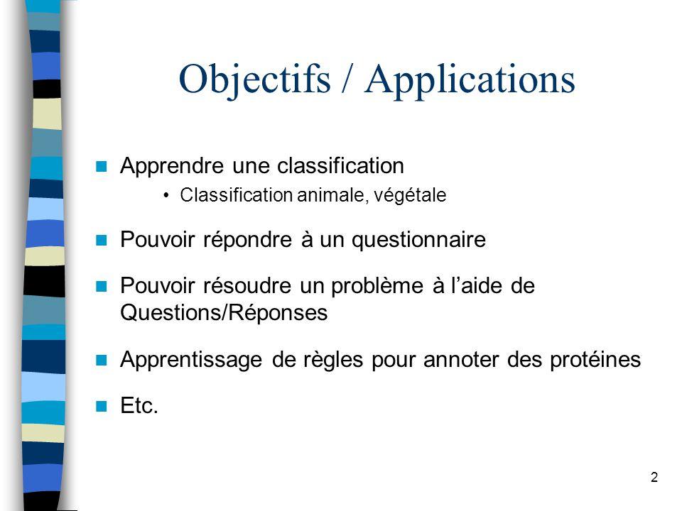 Objectifs / Applications