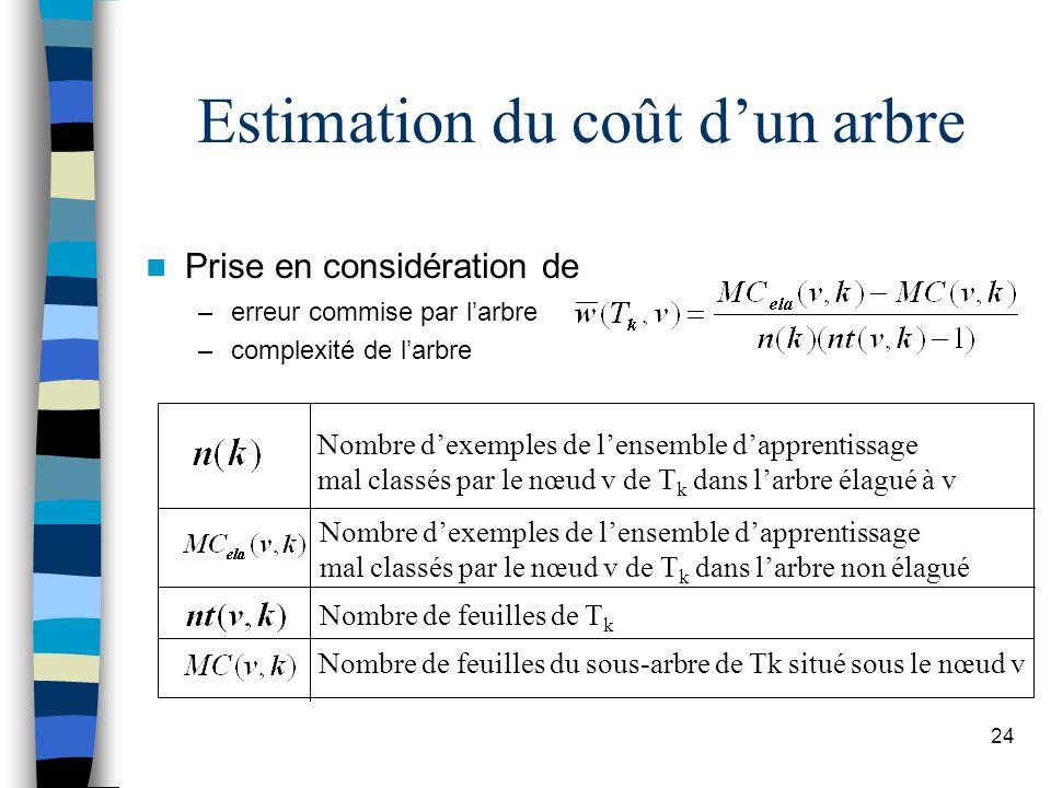 Estimation du coût d'un arbre