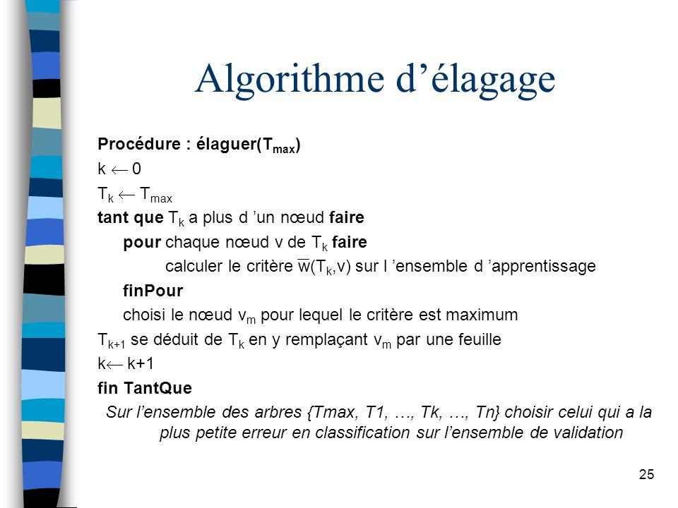 Algorithme d'élagage Procédure : élaguer(Tmax) k  0 Tk  Tmax