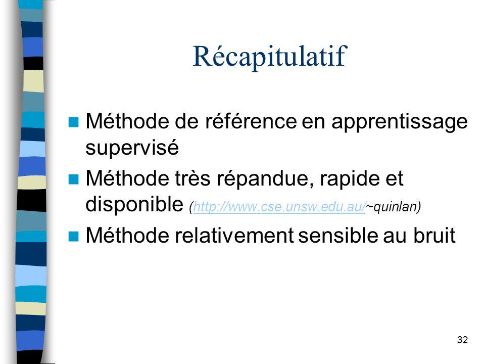 Récapitulatif Méthode de référence en apprentissage supervisé