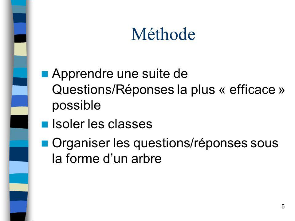 Méthode Apprendre une suite de Questions/Réponses la plus « efficace » possible. Isoler les classes.