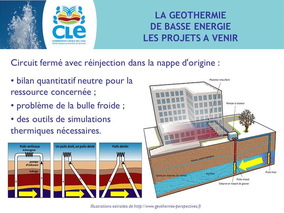 LA GEOTHERMIE DE BASSE ENERGIE LES PROJETS A VENIR
