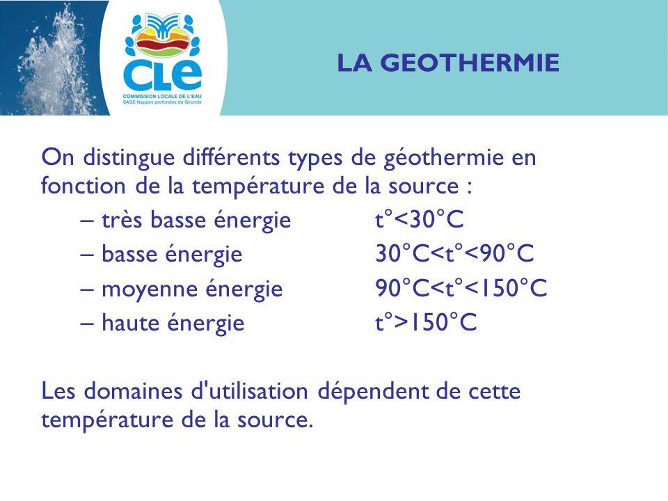 LA GEOTHERMIE On distingue différents types de géothermie en fonction de la température de la source :