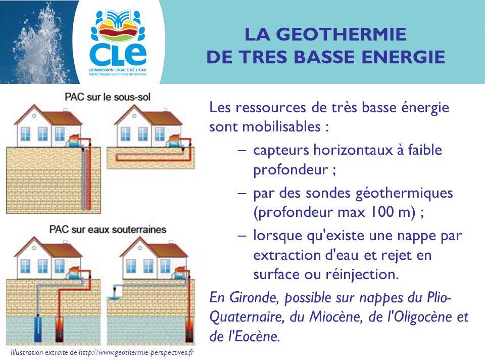LA GEOTHERMIE DE TRES BASSE ENERGIE