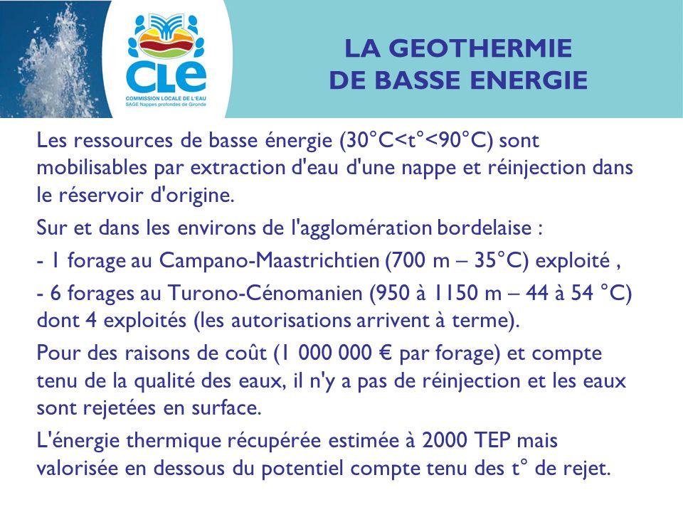 LA GEOTHERMIE DE BASSE ENERGIE