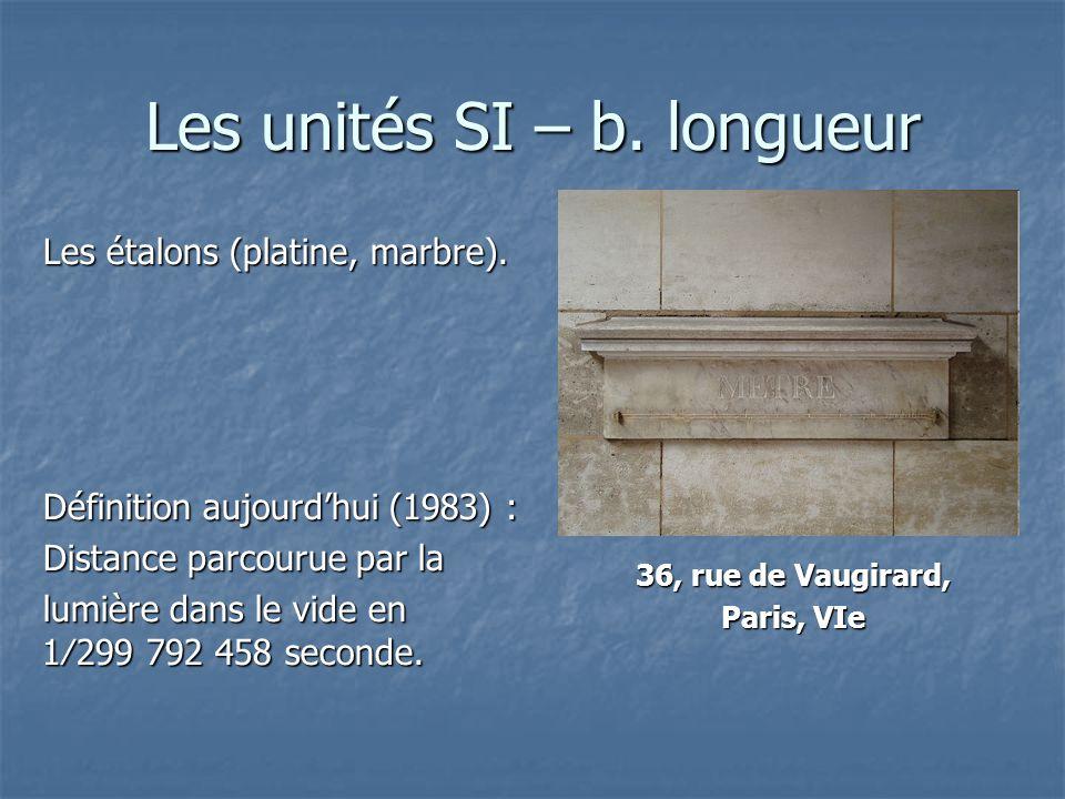 Les unités SI – b. longueur