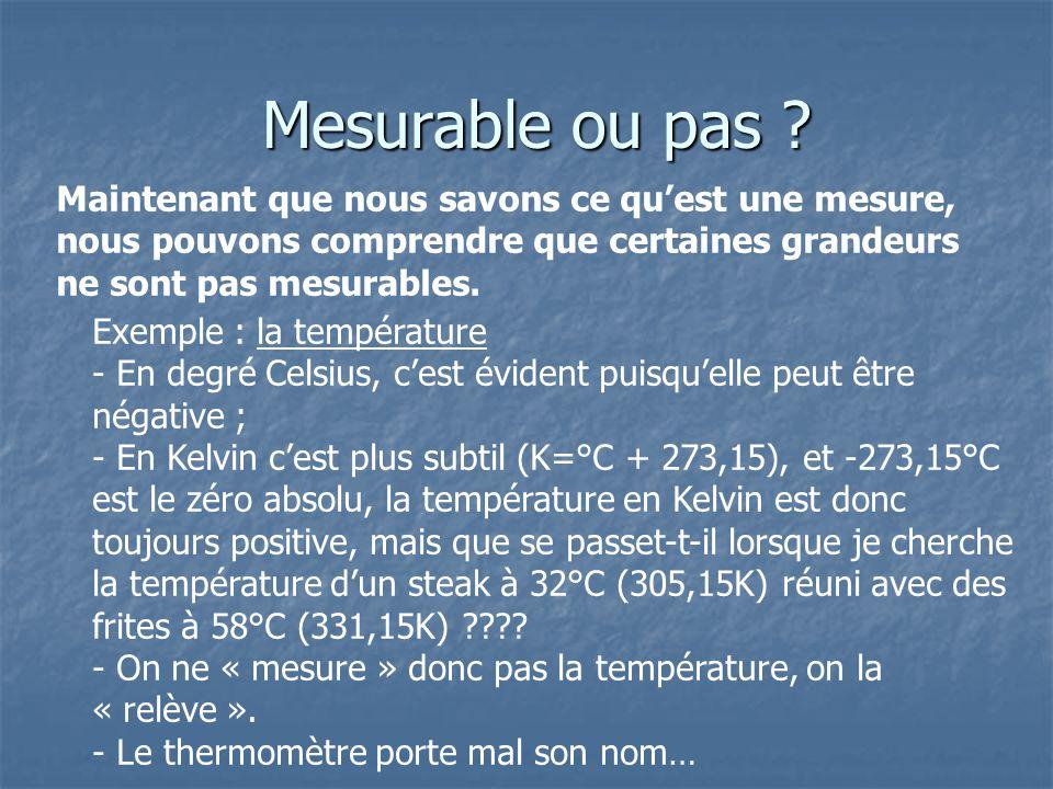 Mesurable ou pas Maintenant que nous savons ce qu'est une mesure, nous pouvons comprendre que certaines grandeurs ne sont pas mesurables.