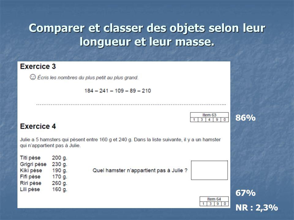 Comparer et classer des objets selon leur longueur et leur masse.