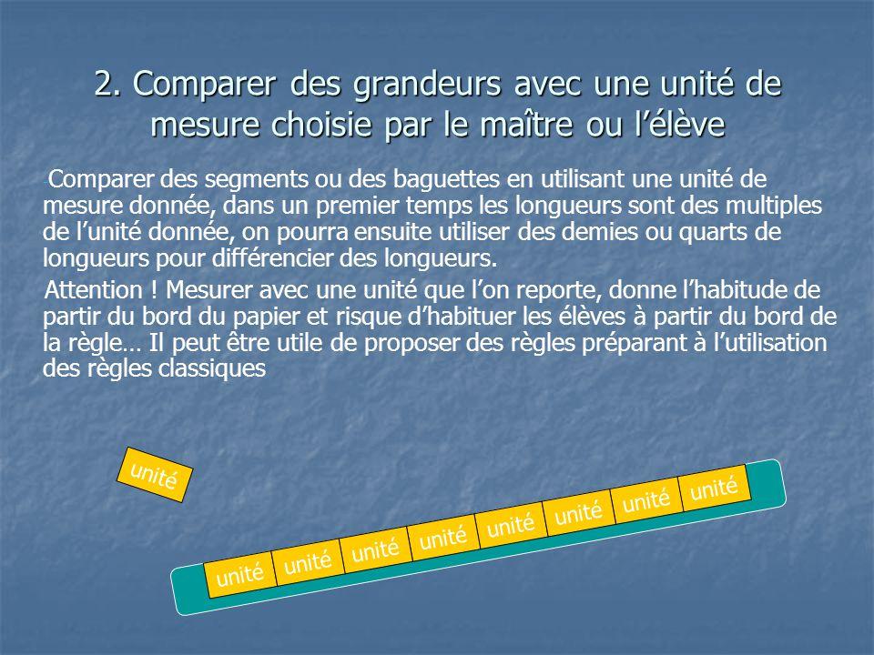 2. Comparer des grandeurs avec une unité de mesure choisie par le maître ou l'élève