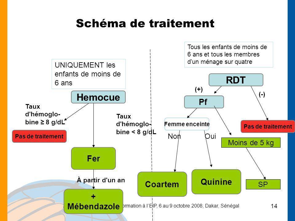 Schéma de traitement RDT Hemocue Pf Fer Quinine Coartem + Mébendazole