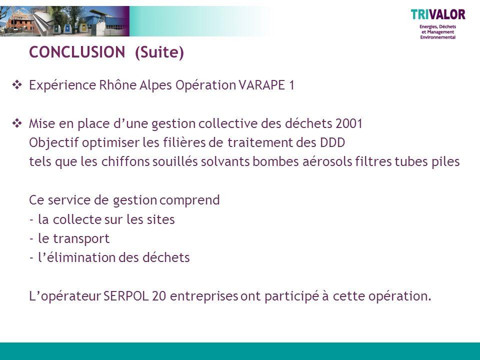CONCLUSION (Suite) Expérience Rhône Alpes Opération VARAPE 1