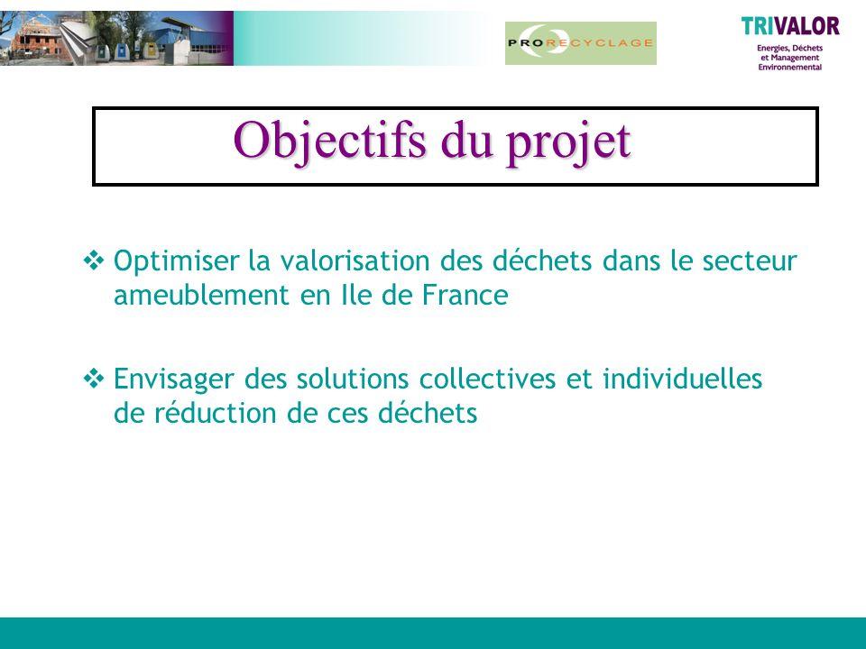 Objectifs du projet Optimiser la valorisation des déchets dans le secteur ameublement en Ile de France.