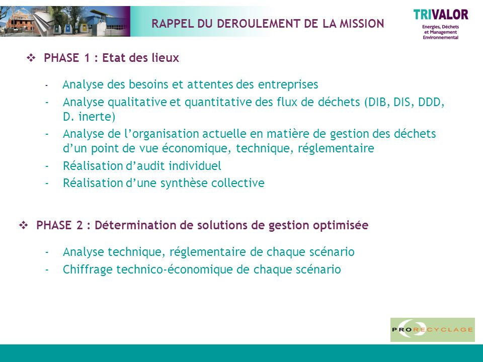 RAPPEL DU DEROULEMENT DE LA MISSION