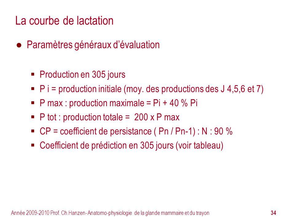 La courbe de lactation Paramètres généraux d'évaluation