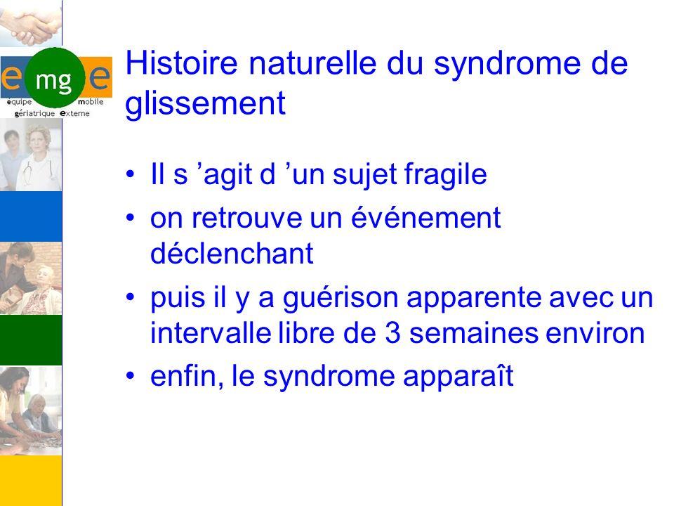 Histoire naturelle du syndrome de glissement