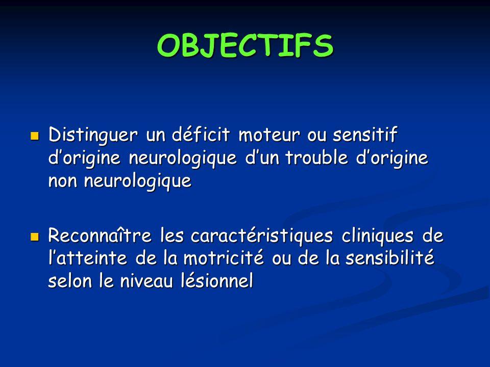 OBJECTIFS Distinguer un déficit moteur ou sensitif d'origine neurologique d'un trouble d'origine non neurologique.