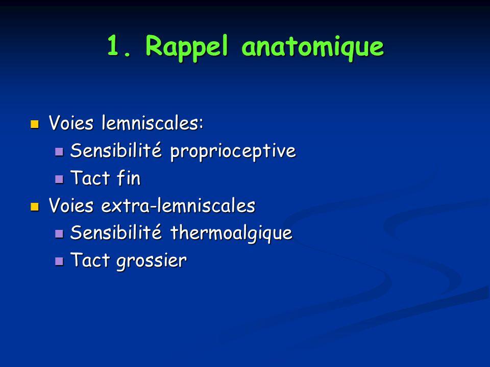 1. Rappel anatomique Voies lemniscales: Sensibilité proprioceptive