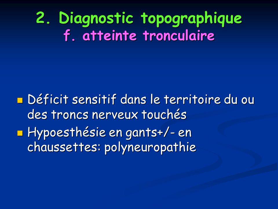 2. Diagnostic topographique f. atteinte tronculaire