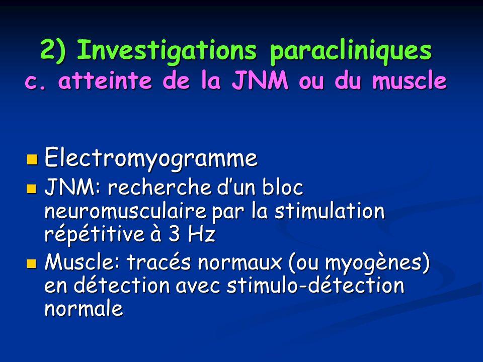 2) Investigations paracliniques c. atteinte de la JNM ou du muscle
