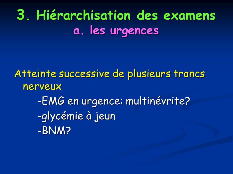 3. Hiérarchisation des examens a. les urgences