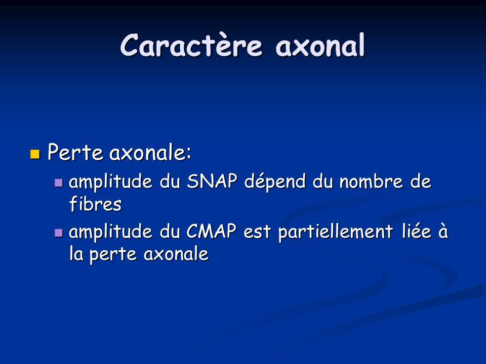 Caractère axonal Perte axonale: