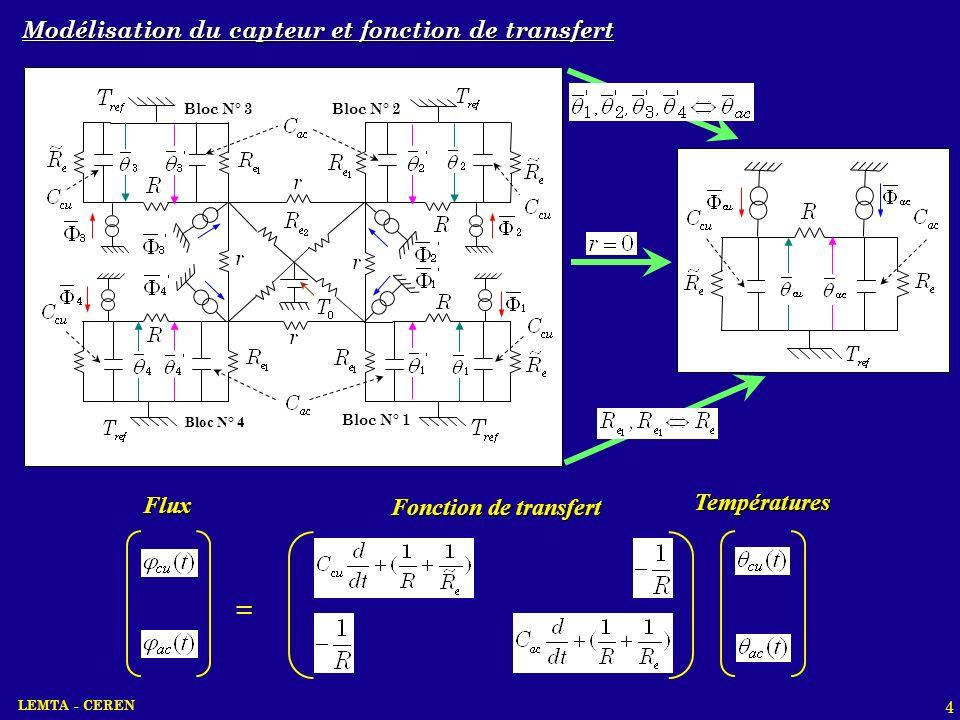 = Modélisation du capteur et fonction de transfert Flux Températures
