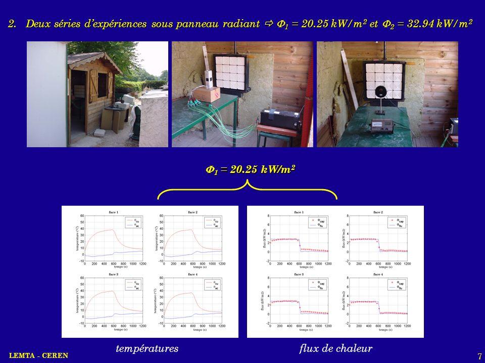 Deux séries d'expériences sous panneau radiant  1 = 20