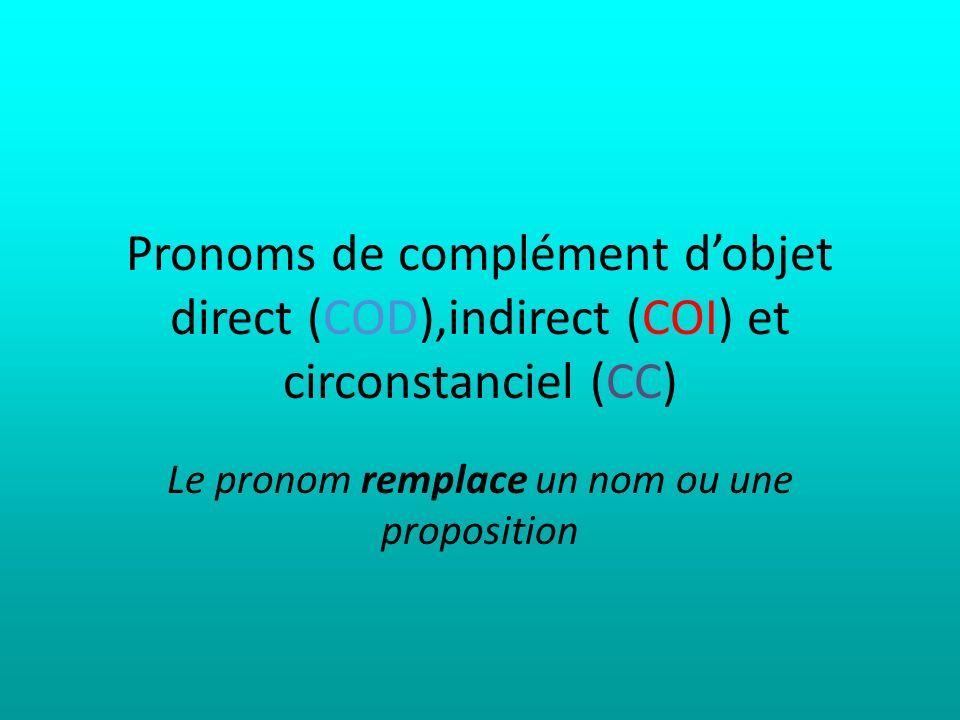 Le pronom remplace un nom ou une proposition