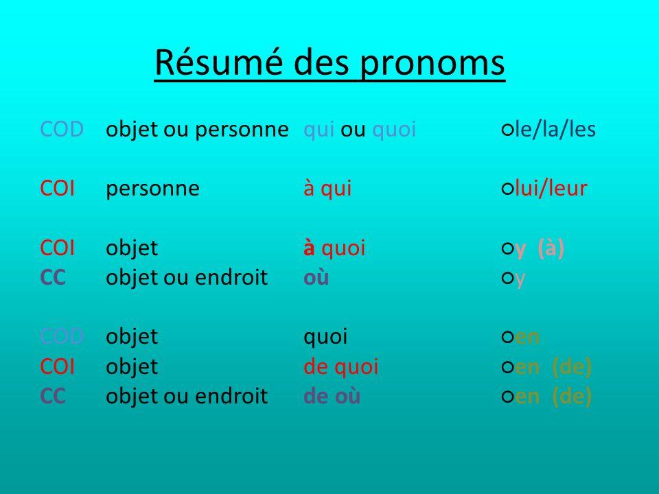 Résumé des pronoms