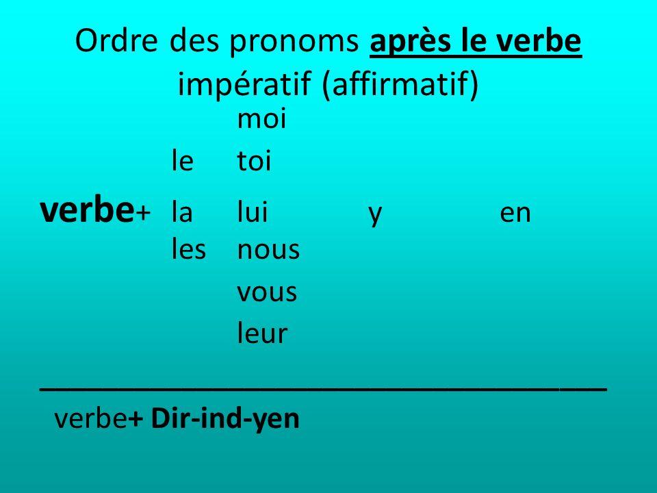 Ordre des pronoms après le verbe impératif (affirmatif)