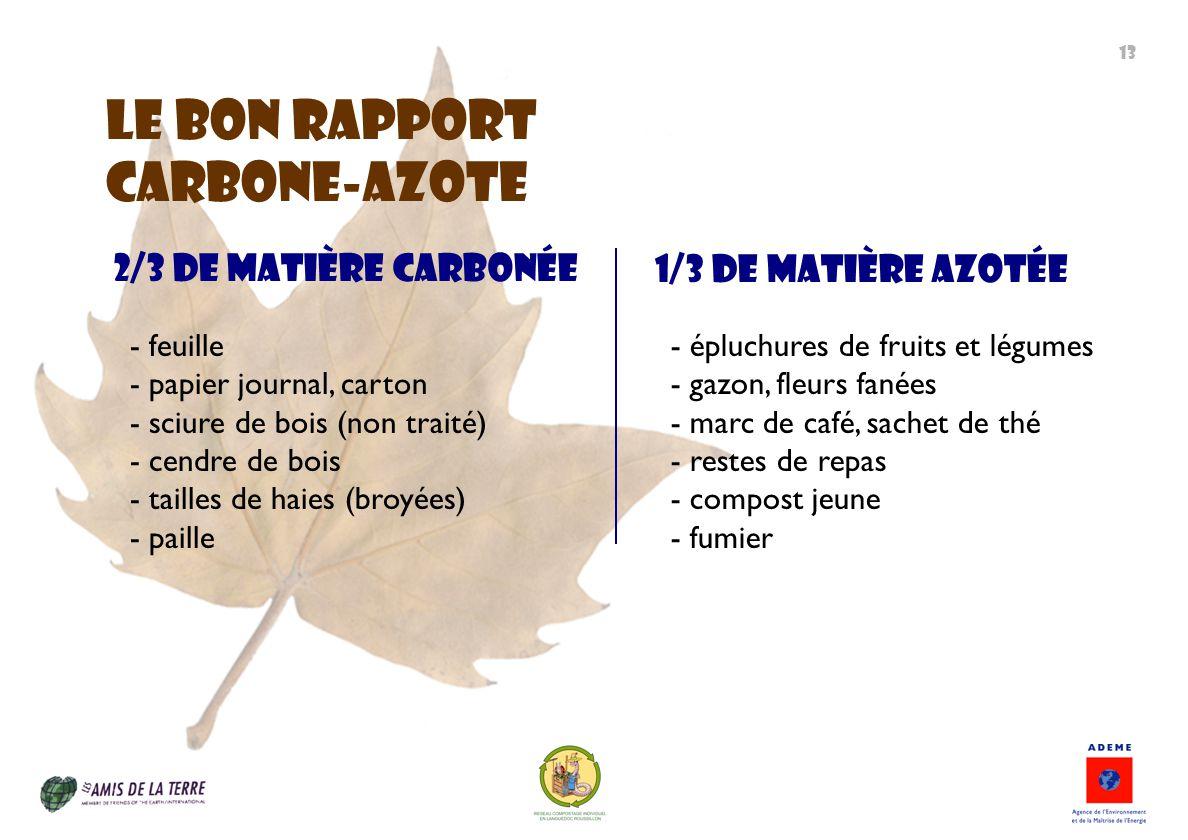 Le bon rapport carbone-azote 2/3 de matière carbonée