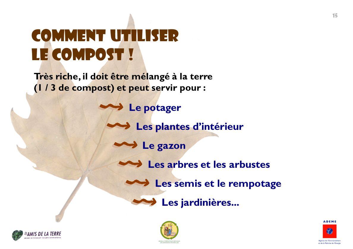 Comment utiliser le compost ! Le potager Les plantes d'intérieur
