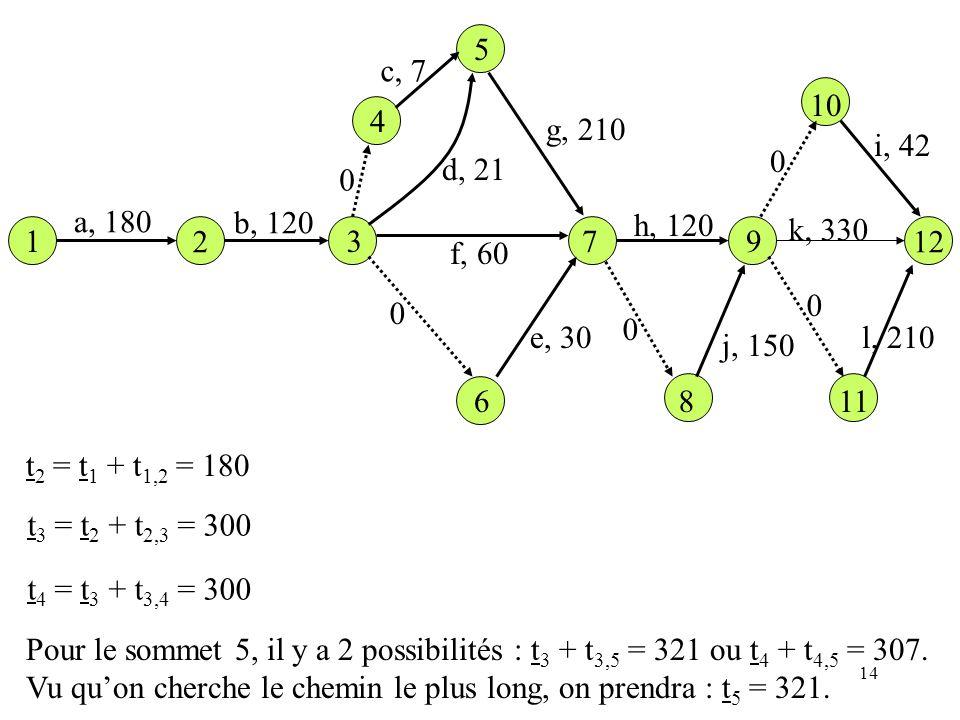 5 c, 7. 10. 4. g, 210. i, 42. d, 21. a, 180. b, 120. h, 120. k, 330. 1. 2. 3. 7. 9. 12.