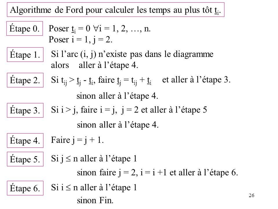 Algorithme de Ford pour calculer les temps au plus tôt ti.