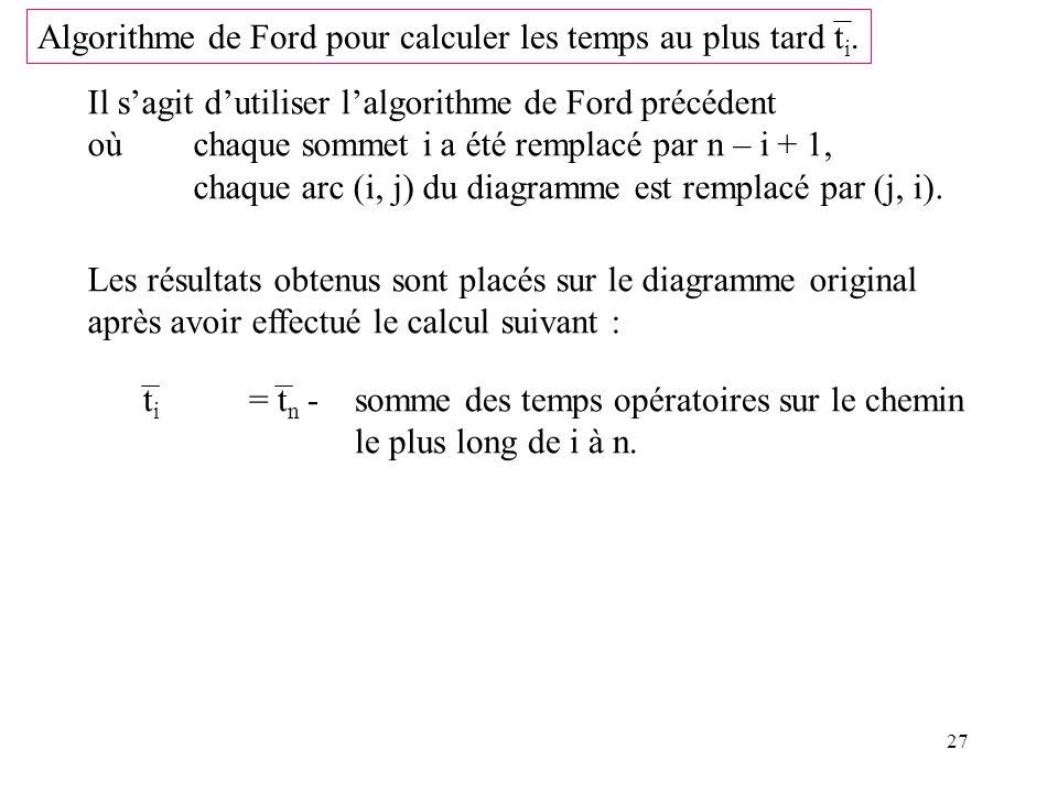 Algorithme de Ford pour calculer les temps au plus tard ti.