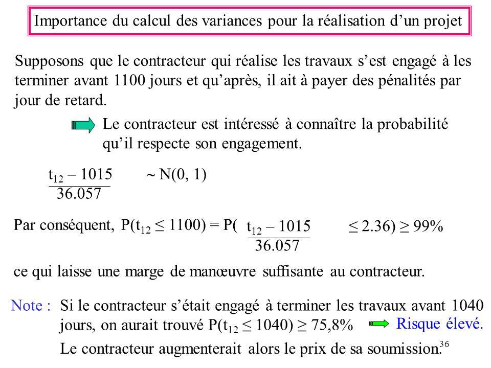 Importance du calcul des variances pour la réalisation d'un projet