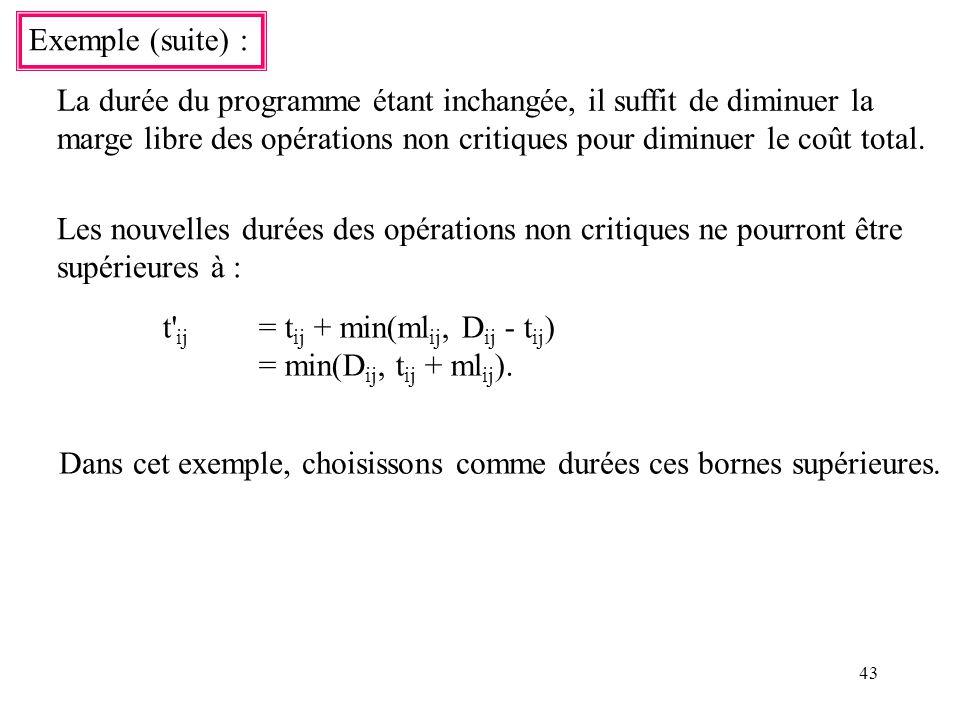 Exemple (suite) : La durée du programme étant inchangée, il suffit de diminuer la.