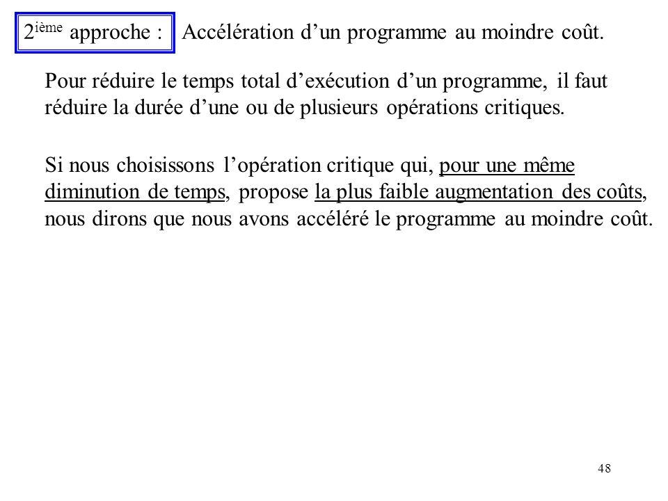 2ième approche : Accélération d'un programme au moindre coût. Pour réduire le temps total d'exécution d'un programme, il faut.