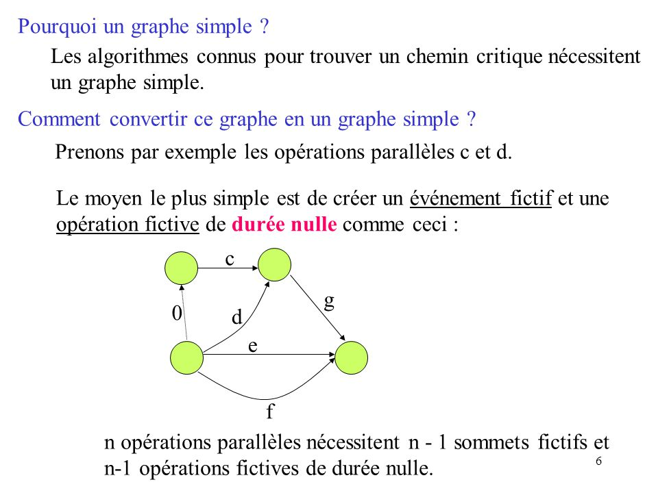 Pourquoi un graphe simple