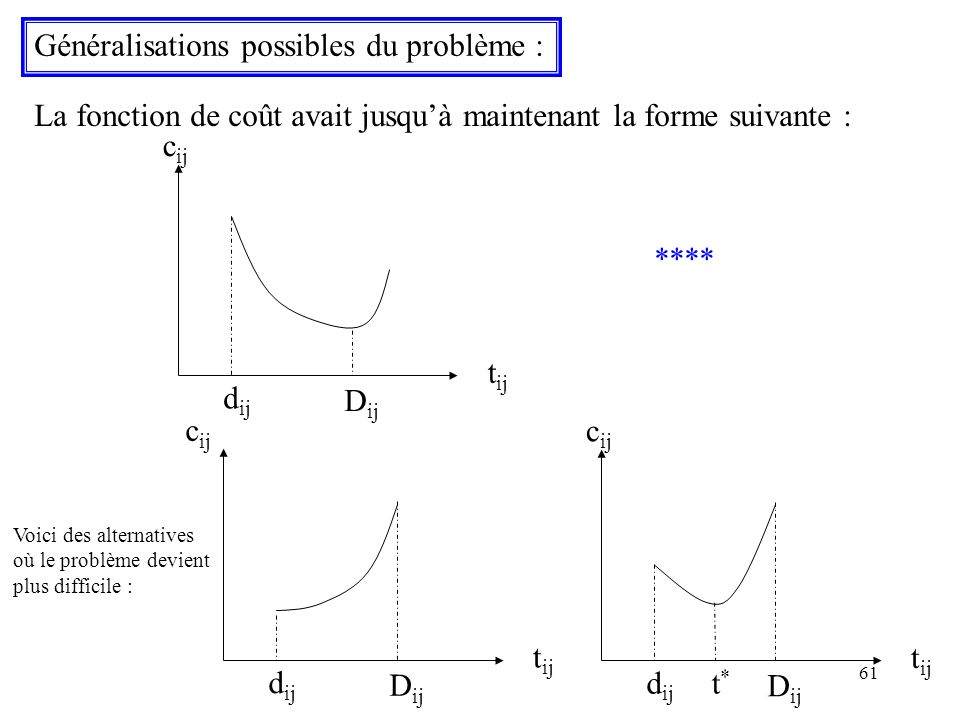 Généralisations possibles du problème :